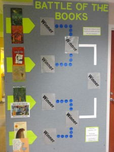 Who are you voting for in the Battle of the Books?