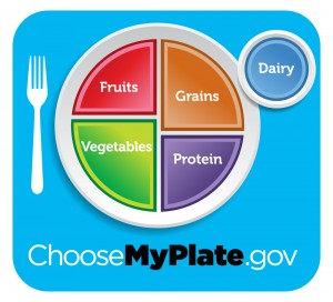 My Plate is an update on the food pyramid.